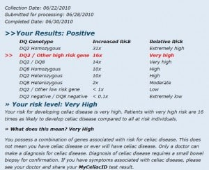 MyCeliacID Celiac Genetic Testing Results